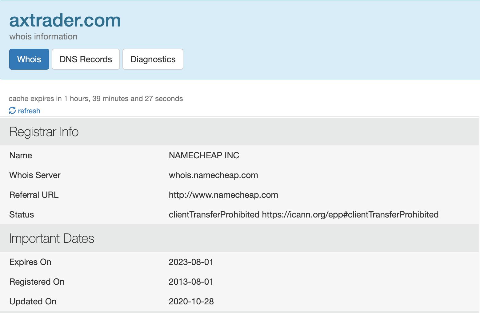 AXTrader Domain