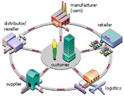 supply_chain_diagram (1)