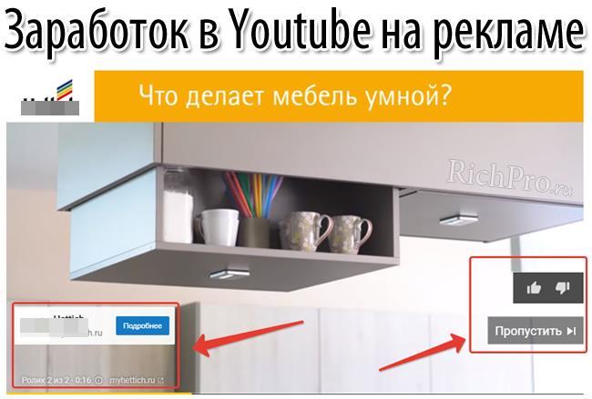 Заработок денег в Ютубе на рекламе