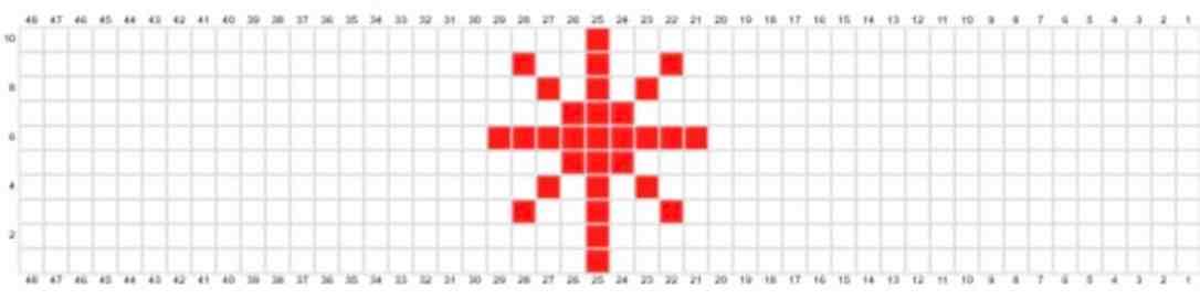 Christmas Star Chart