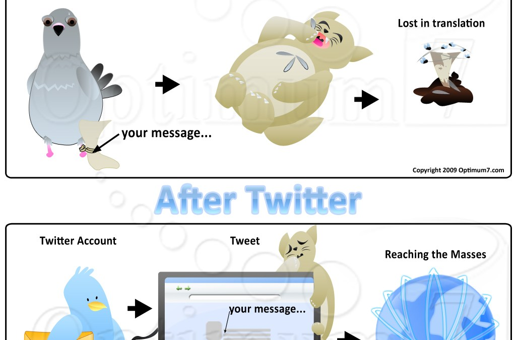 Networking 101: Learning to Share Your Message Through Twitter
