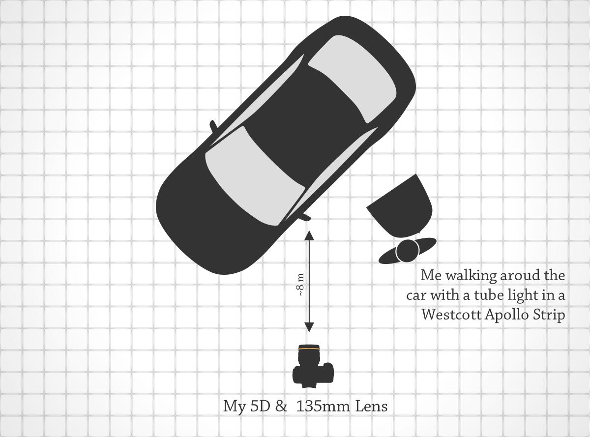 Light Painting The V8 Audi S5