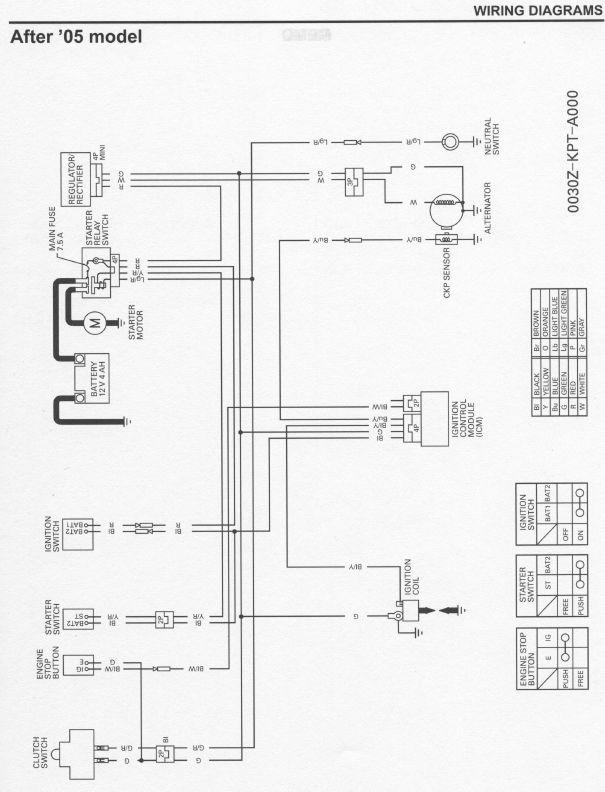 CRF150Fwiringdiagram?resize\=605%2C792 scooter parts on 2008 honda ruckus wiring diagram on basic gy6 linhai 260 atv wiring diagram at soozxer.org