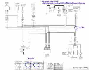crf230f wiring diagram  CRF 150230 FL  ThumperTalk