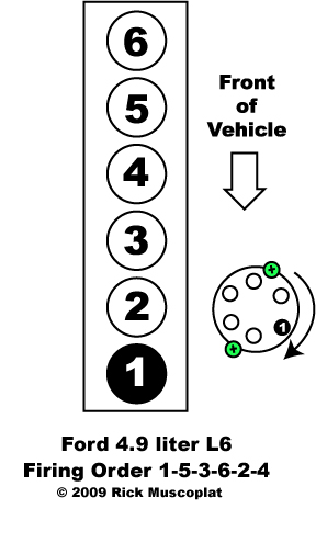 Ford 460 Ignition Timing Marks Diagram   Wiring Diagram
