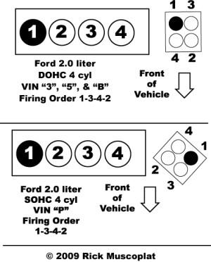 Ford 20 Firing Order — Ricks Free Auto Repair Advice Ricks Free Auto Repair Advice   Automotive