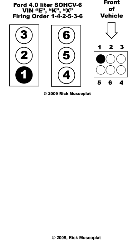 1994 Firing Ford Spark Diagram Plug Order Ranger 40l