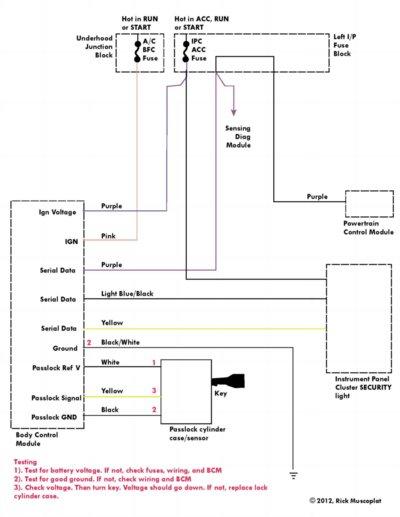 passlock wiring diagram — ricks free auto repair advice