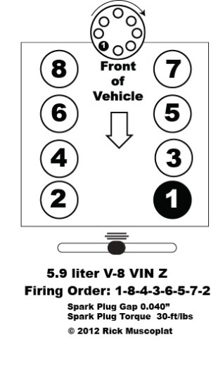 Chrysler Ignition Coil Wiring Diagram  Auto Electrical