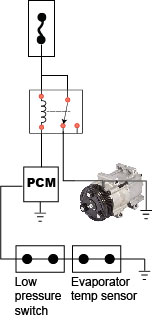 Compressor clutch not engaging  Ricks Free Auto Repair