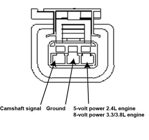 Nissan Armada Fuse Box Diagram, Nissan, Free Engine Image For User Manual Download