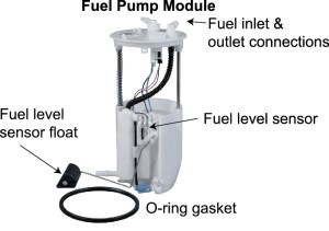Symptoms of a bad fuel pump  Ricks Free Auto Repair