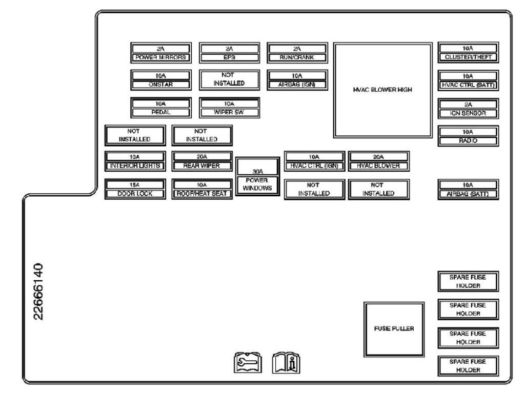 2010 Chevy Malibu Interior Fuse Box Location
