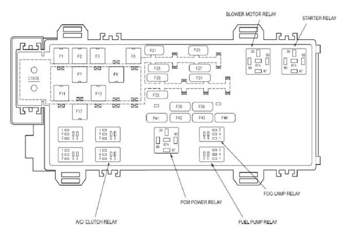 2010 ford ranger fuse diagram — ricks free auto repair