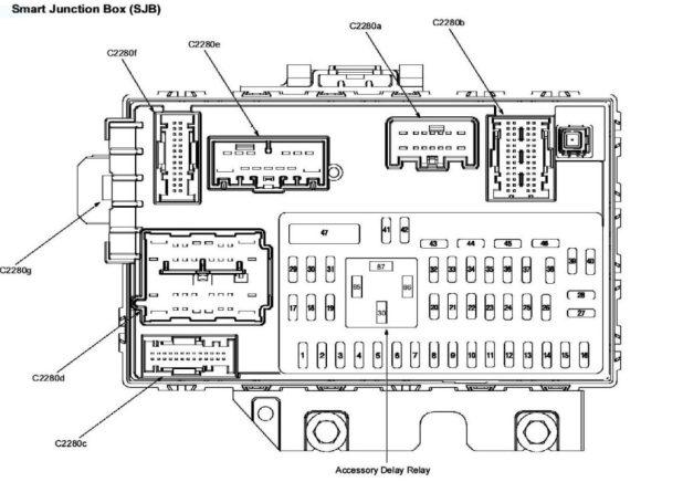 2010 Ford Escape Interior Fuse Box Layout | Brokeasshome.com