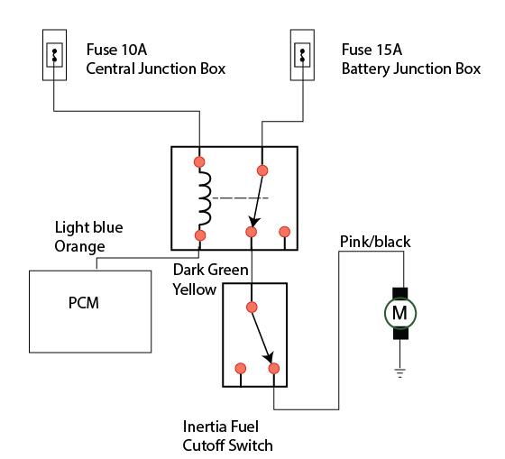 ford windstar fuel pump wiring diagram — ricks free auto