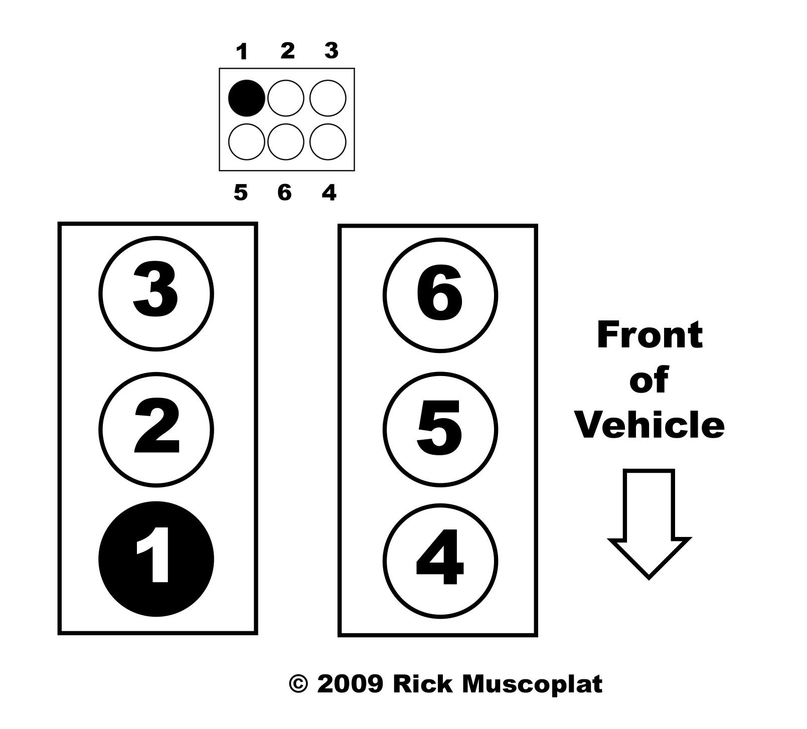 Chrysler 4 0 V6 Firing Order