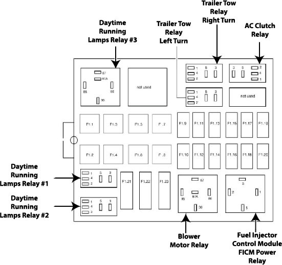 2007 ford f350 fuse box  wiring diagram operation bland
