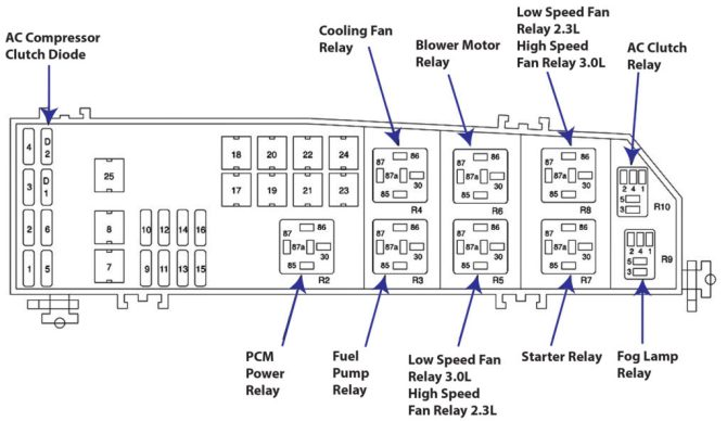 ford fusion wiring diagrams free  2005 ford ranger edge