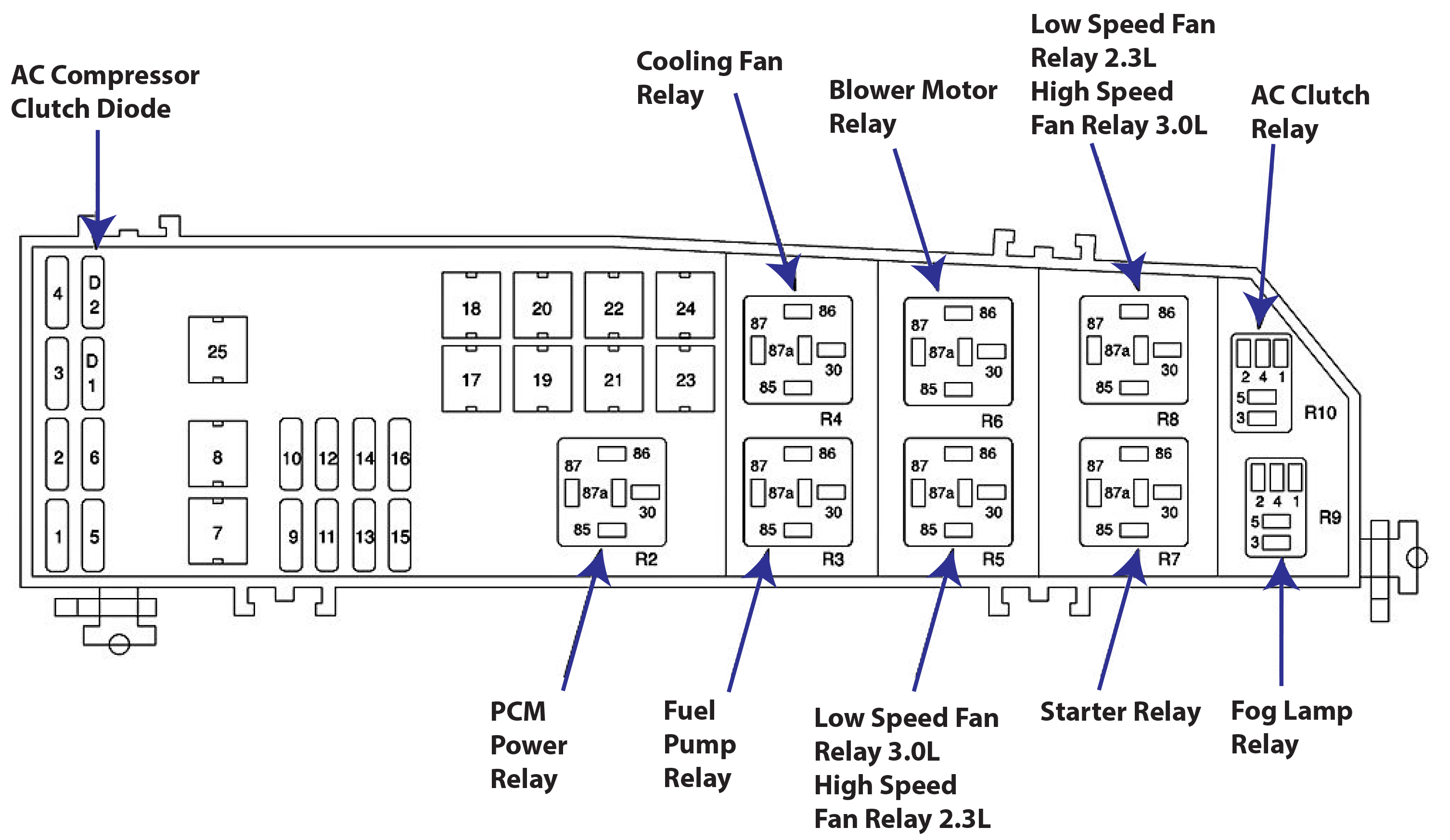 Ford Fusion Fuse Box Diagram