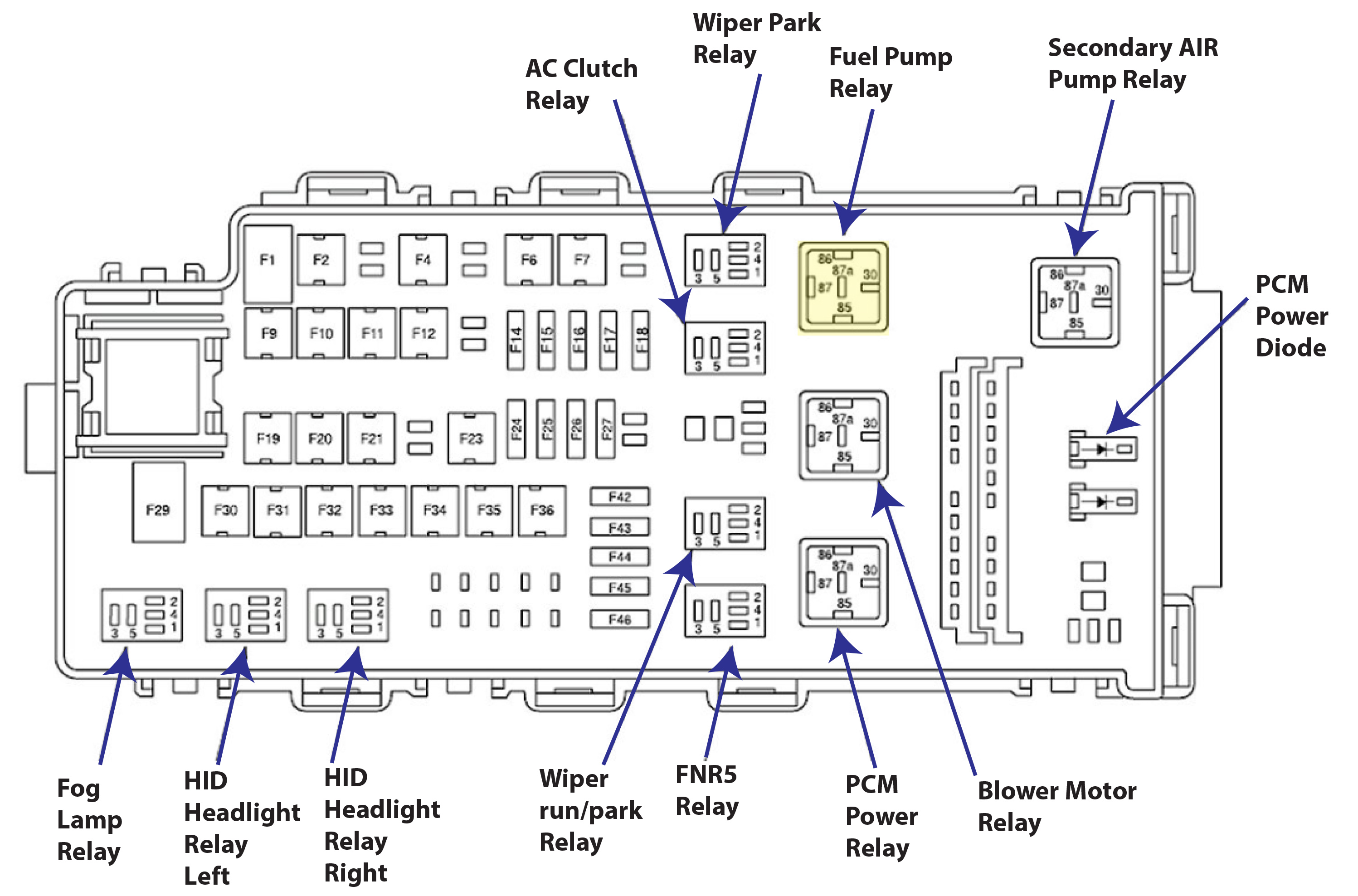 Ford Fusion Fuse Panel Diagram