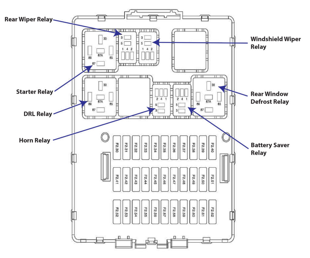 Ford Focus Fuse Panel Diagram
