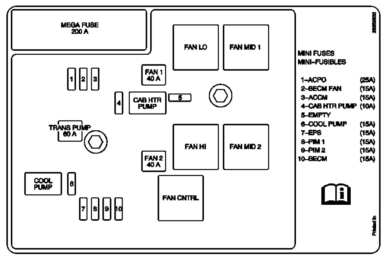 [DIAGRAM] Chevy Silverado Bcm Fuse Location FULL Version