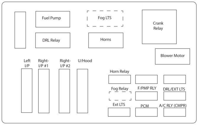 for 2004 impala fuse box  wiring diagram wavetools  wave
