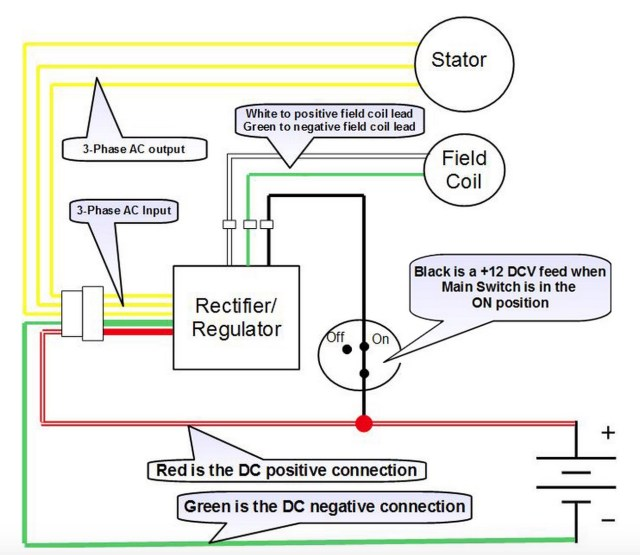 regulator wiring diagram