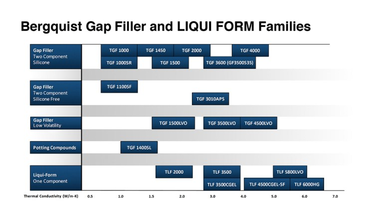roadmap-gap-filler-liquiform-small