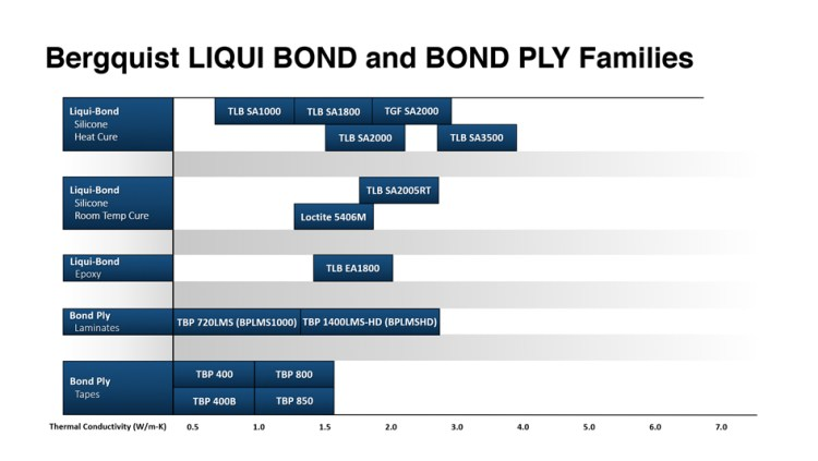 roadmap-liquibond-bondply-small