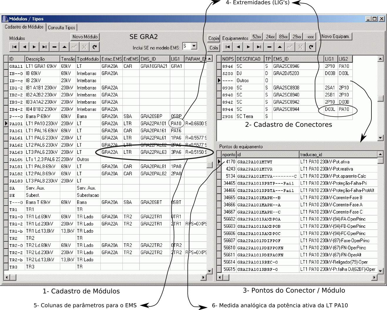 A Scada Ems Source Database Management System Control S