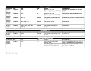 092116-nascar-chicagoland-penalties
