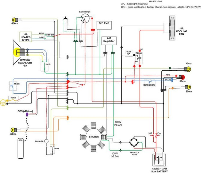 blaster headlight wiring diagram  infinity backup camera