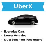 UberX Vehicle Requirements