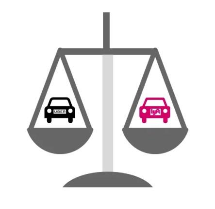 Lyft vs Uber 2018