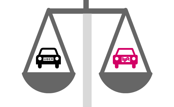 Lyft vs. Uber | 2017 Comparison