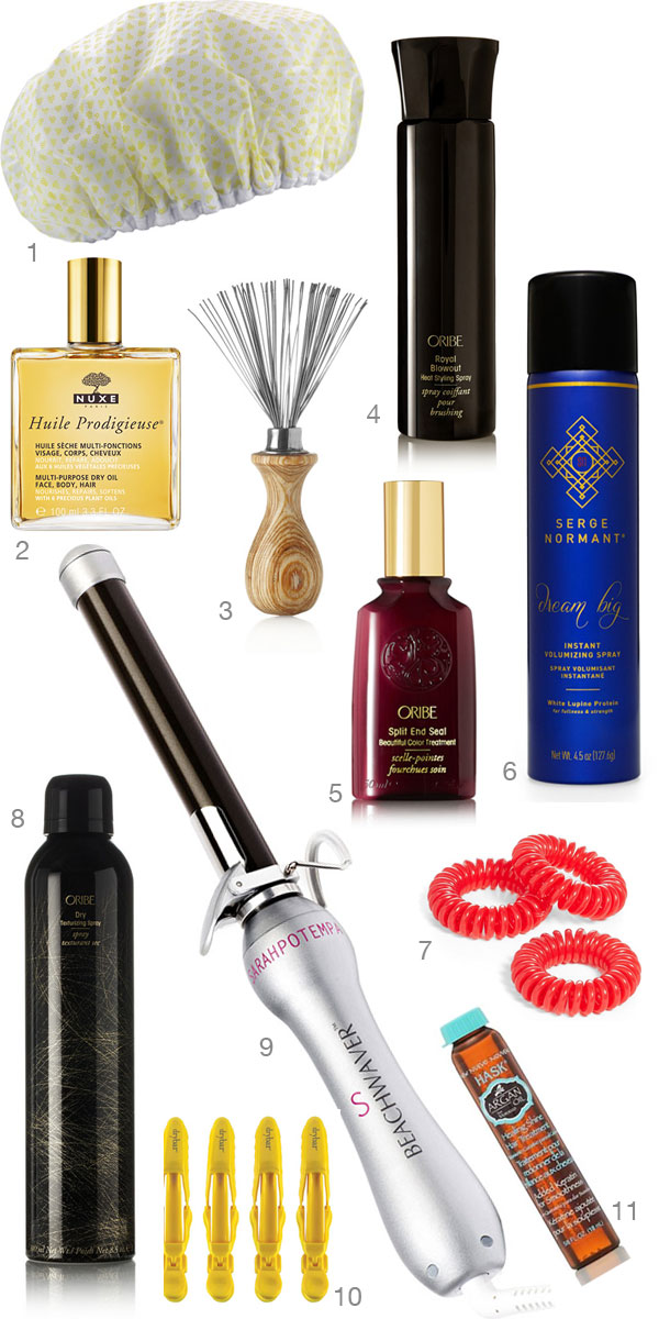 Beauty Gift Guide | Ridgely's Radar
