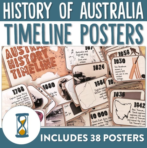 AUSTRALIAN HISTORY TIMELINE POSTERS | RIDGY DIDGE RESOURCES | AUSTRALIA
