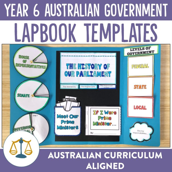 Australian Government Lapbook Templates | Ridgy Didge Resources | Australia