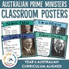 Australian Prime Minster Posters | Ridgy Didge Resources | Australia