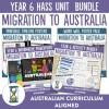 year 6 Migration to Australia Unit | Ridgy Didge Resources | Australia