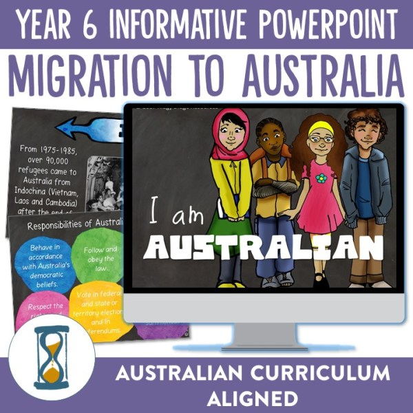Year 6 Migration Powerpoint | Ridgy Didge Resources | Australia
