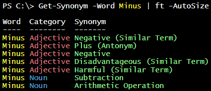 PowerShell : Get Synonyms using Online Thesaurus