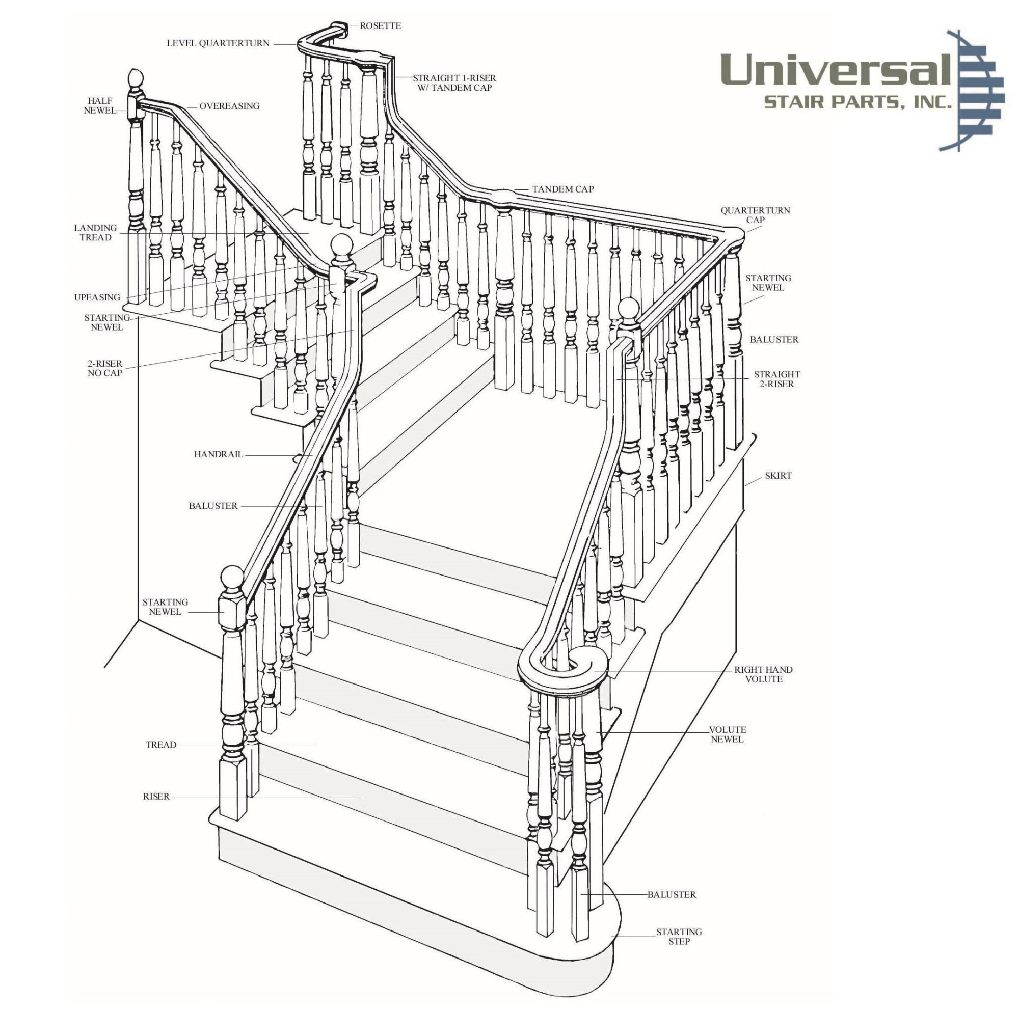 Trim Molding Amp Staircases