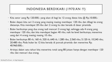 Money Game di Indonesia 02