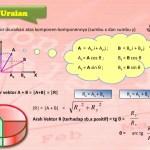 Soal Penyelesaian Vektor dan Skalar