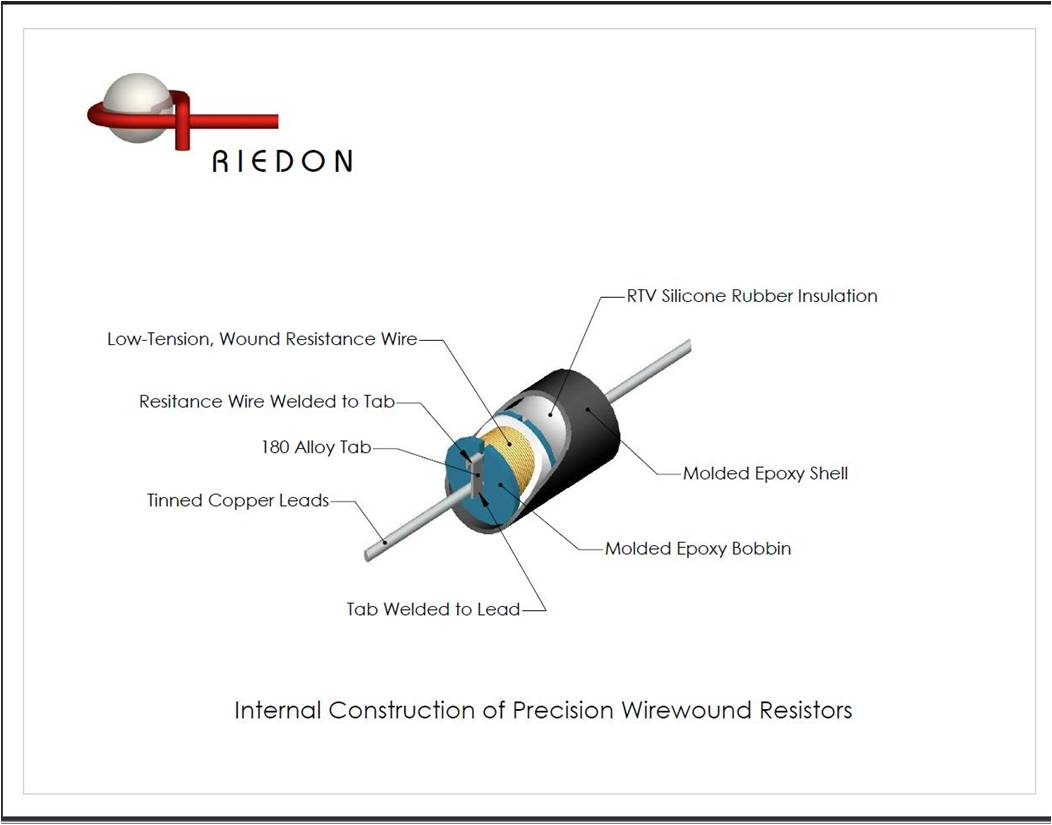 Internal Construction Of Riedon Precision Wirewound