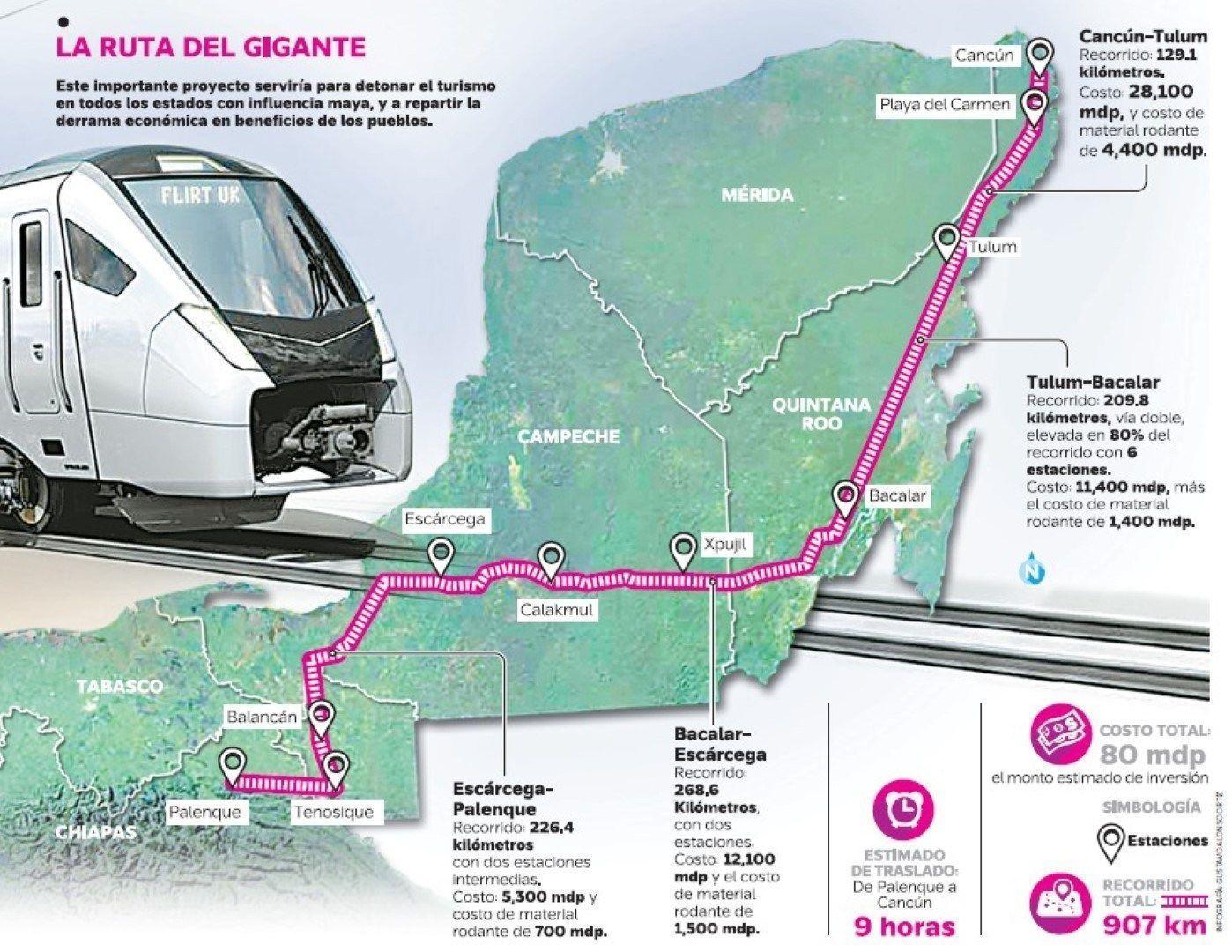 Resultado de imagen para méxico tren maya