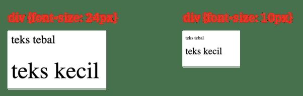 Perbedaan ukuran font